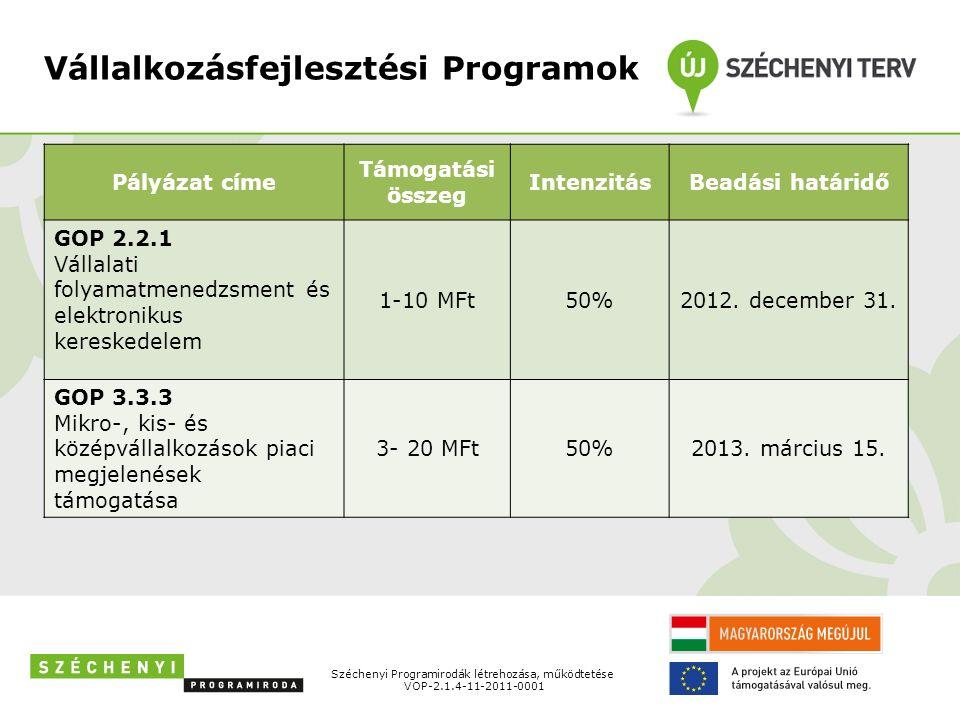 ÉA Regionális Programok Pályázat címe Támogatási összeg IntenzitásBeadási határidő ÉAOP-1.1.1/D-12 Telephelyfejlesztés 10-100 MFt50-70% 2012.