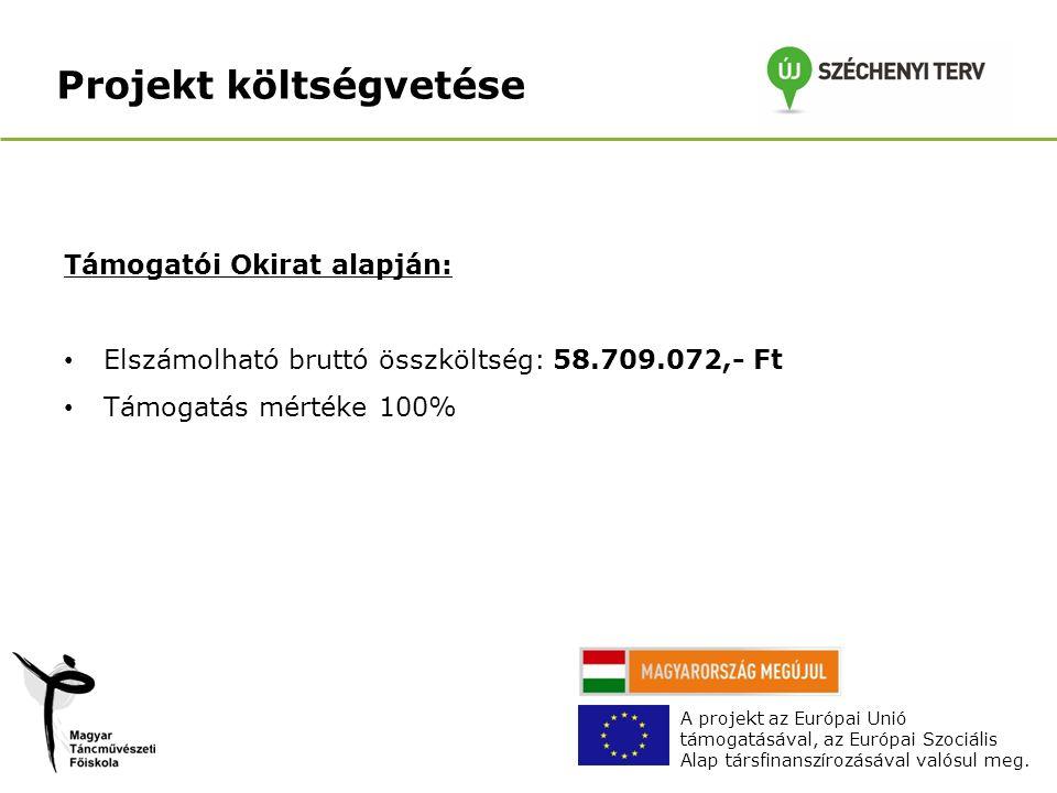 Projekt költségvetése Támogatói Okirat alapján: Elszámolható bruttó összköltség: 58.709.072,- Ft Támogatás mértéke 100% A projekt az Európai Unió támogatásával, az Európai Szociális Alap társfinanszírozásával valósul meg.