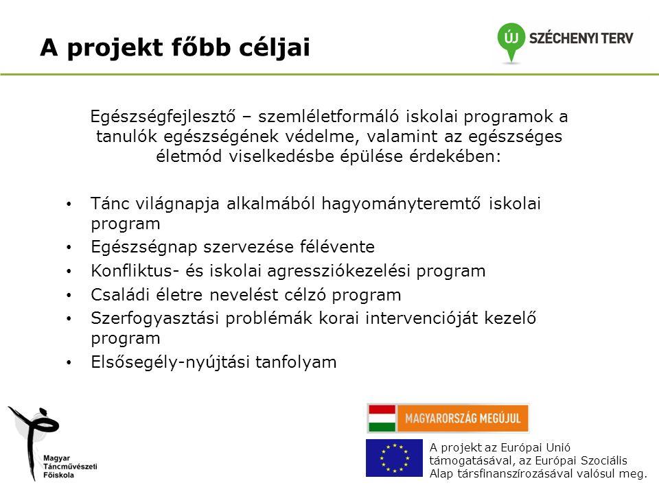 A projekt főbb céljai Nevelési-oktatási tevékenységek támogatása: Környezeti nevelést, fenntarthatóságot szolgáló, környezettudatos tevékenységek ösztönzése: ökotábor szervezése Idegen nyelve tanításának fejlesztése: nyelvi vetélkedők, nyelvi témahetek szervezése Informatika tantárgy tanításának fejlesztése: vendégelőadó meghívása, digitális tartalmak használata Komplex közlekedési ismeretek oktatása: baleset- megelőzés A projekt az Európai Unió támogatásával, az Európai Szociális Alap társfinanszírozásával valósul meg.