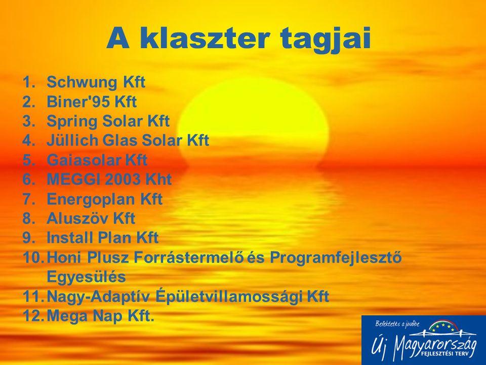 A klaszter tagjai 1.Schwung Kft 2.Biner'95 Kft 3.Spring Solar Kft 4.Jüllich Glas Solar Kft 5.Gaiasolar Kft 6.MEGGI 2003 Kht 7.Energoplan Kft 8.Aluszöv