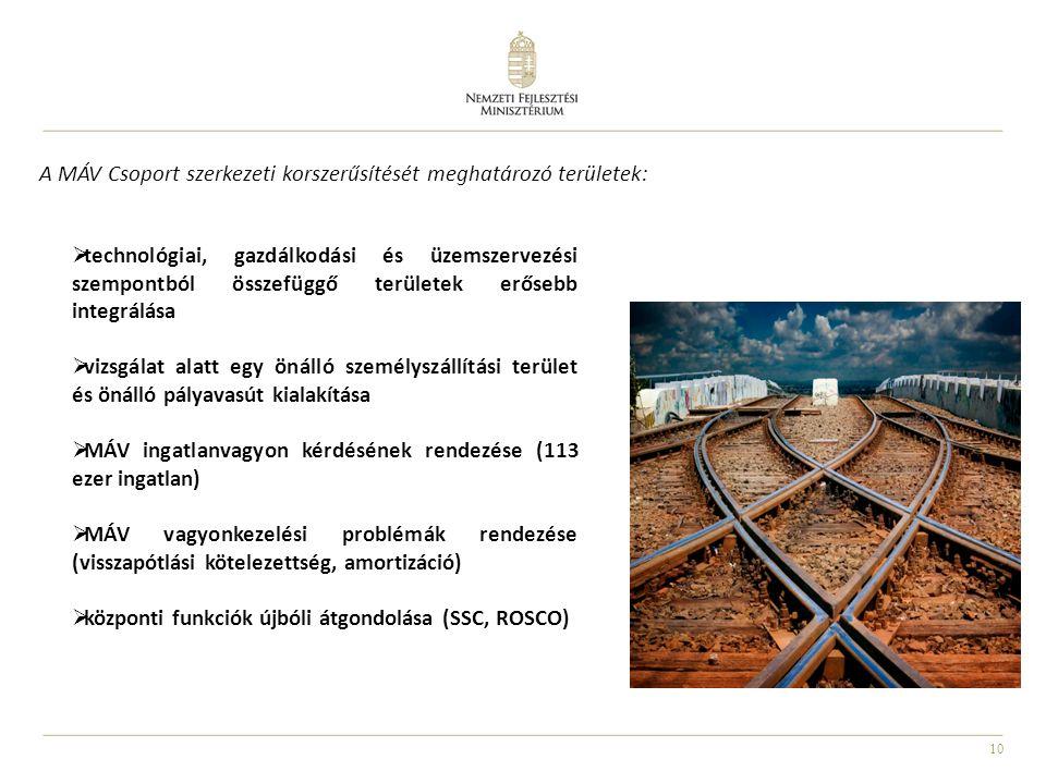 10 A MÁV Csoport szerkezeti korszerűsítését meghatározó területek:  technológiai, gazdálkodási és üzemszervezési szempontból összefüggő területek erősebb integrálása  vizsgálat alatt egy önálló személyszállítási terület és önálló pályavasút kialakítása  MÁV ingatlanvagyon kérdésének rendezése (113 ezer ingatlan)  MÁV vagyonkezelési problémák rendezése (visszapótlási kötelezettség, amortizáció)  központi funkciók újbóli átgondolása (SSC, ROSCO)