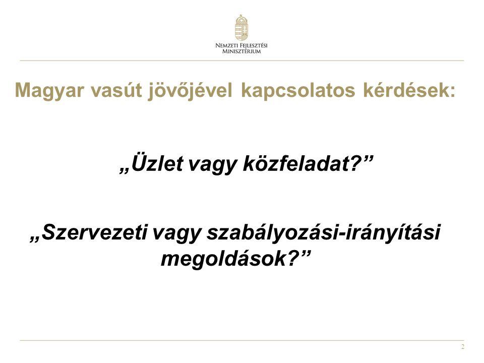 """2 Magyar vasút jövőjével kapcsolatos kérdések: """"Üzlet vagy közfeladat? """"Szervezeti vagy szabályozási-irányítási megoldások?"""