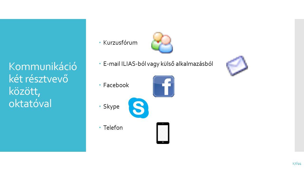 Kommunikáció két résztvevő között, oktatóval  Kurzusfórum  E-mail ILIAS-ból vagy külső alkalmazásból  Facebook  Skype  Telefon 17/44