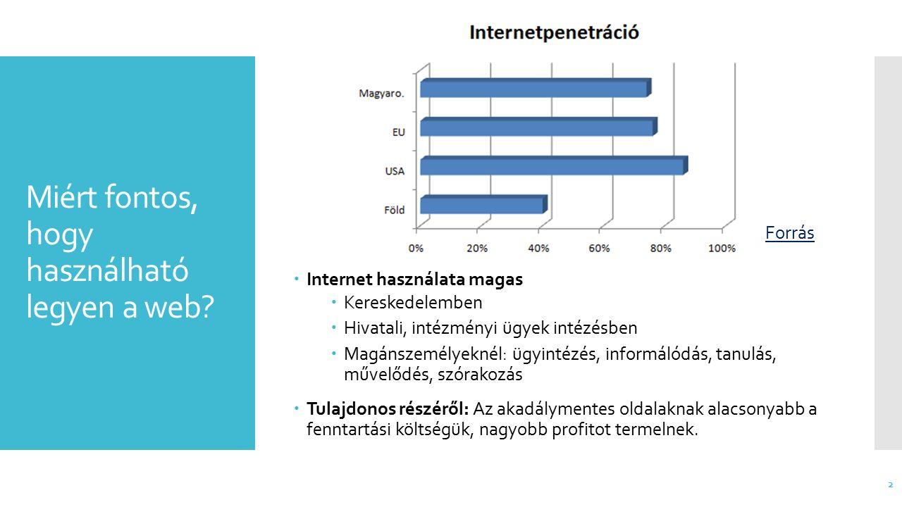 Miért fontos, hogy használható legyen a web? 2 Forrás  Internet használata magas  Kereskedelemben  Hivatali, intézményi ügyek intézésben  Magánsze