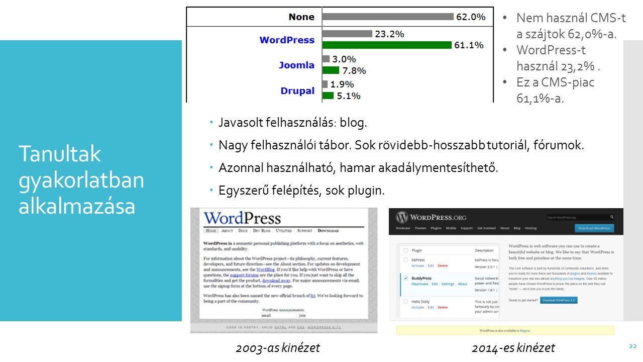 Tanultak gyakorlatban alkalmazása  Javasolt felhasználás: blog.  Nagy felhasználói tábor. Sok rövidebb-hosszabb tutoriál, fórumok.  Azonnal használ