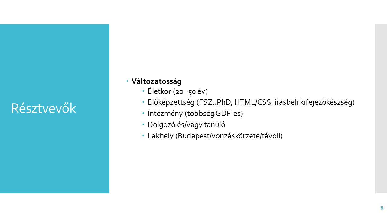 Résztvevők 8  Változatosság  Életkor (20  50 év)  Előképzettség (FSZ..PhD, HTML/CSS, írásbeli kifejezőkészség)  Intézmény (többség GDF-es)  Dolg