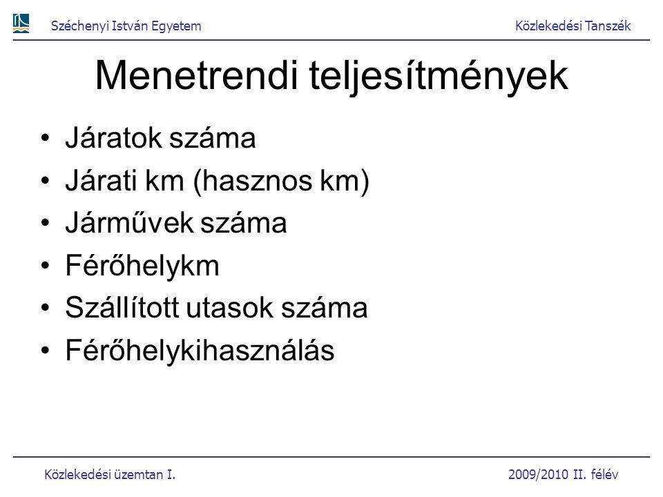 Széchenyi István EgyetemKözlekedési Tanszék Közlekedési üzemtan I. 2009/2010 II. félév Menetrendi teljesítmények Járatok száma Járati km (hasznos km)
