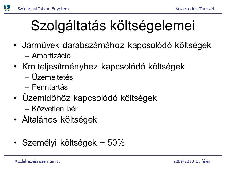 Széchenyi István EgyetemKözlekedési Tanszék Közlekedési üzemtan I. 2009/2010 II. félév Szolgáltatás költségelemei Járművek darabszámához kapcsolódó kö