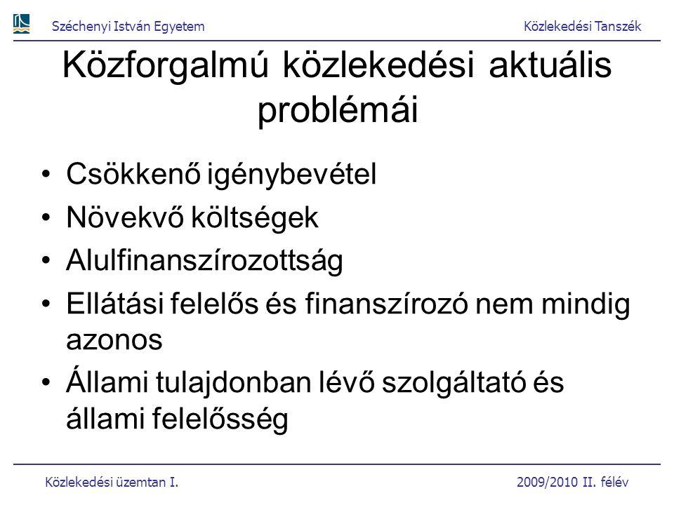 Széchenyi István EgyetemKözlekedési Tanszék Közlekedési üzemtan I. 2009/2010 II. félév Közforgalmú közlekedési aktuális problémái Csökkenő igénybevéte