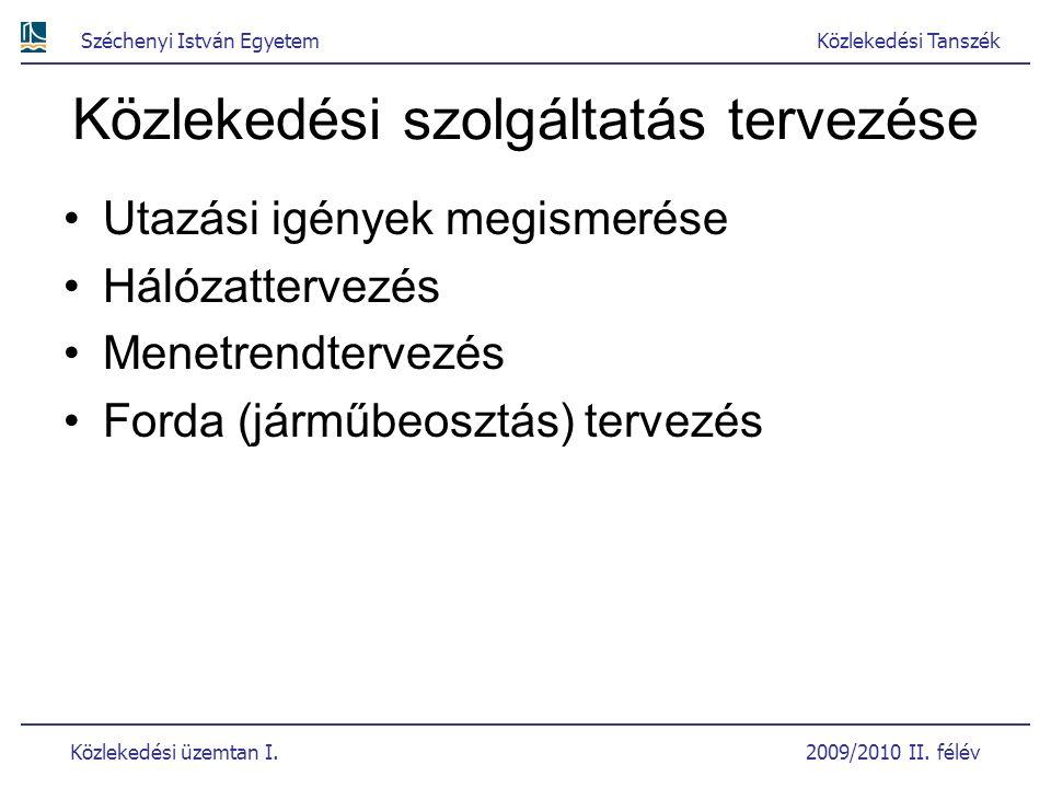 Széchenyi István EgyetemKözlekedési Tanszék Közlekedési üzemtan I. 2009/2010 II. félév Közlekedési szolgáltatás tervezése Utazási igények megismerése