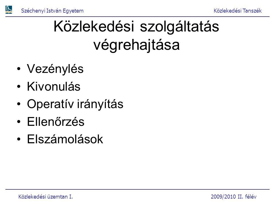 Széchenyi István EgyetemKözlekedési Tanszék Közlekedési üzemtan I. 2009/2010 II. félév Közlekedési szolgáltatás végrehajtása Vezénylés Kivonulás Opera