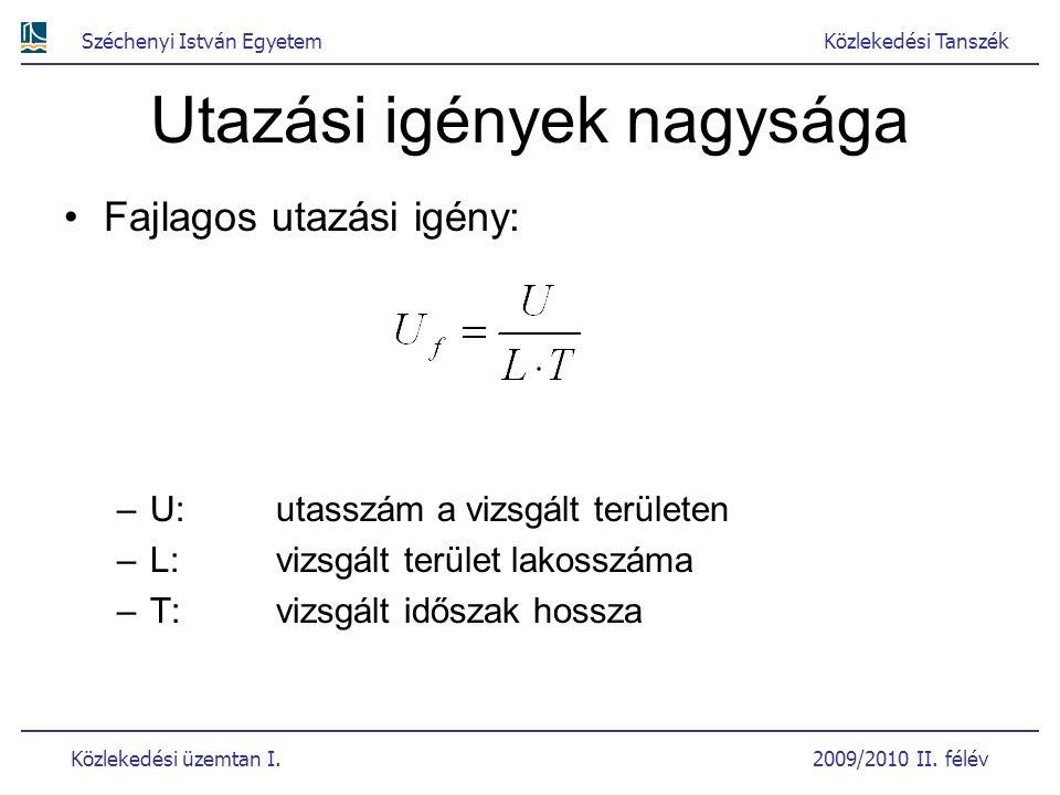 Széchenyi István EgyetemKözlekedési Tanszék Közlekedési üzemtan I. 2009/2010 II. félév Utazási igények nagysága Fajlagos utazási igény: –U:utasszám a
