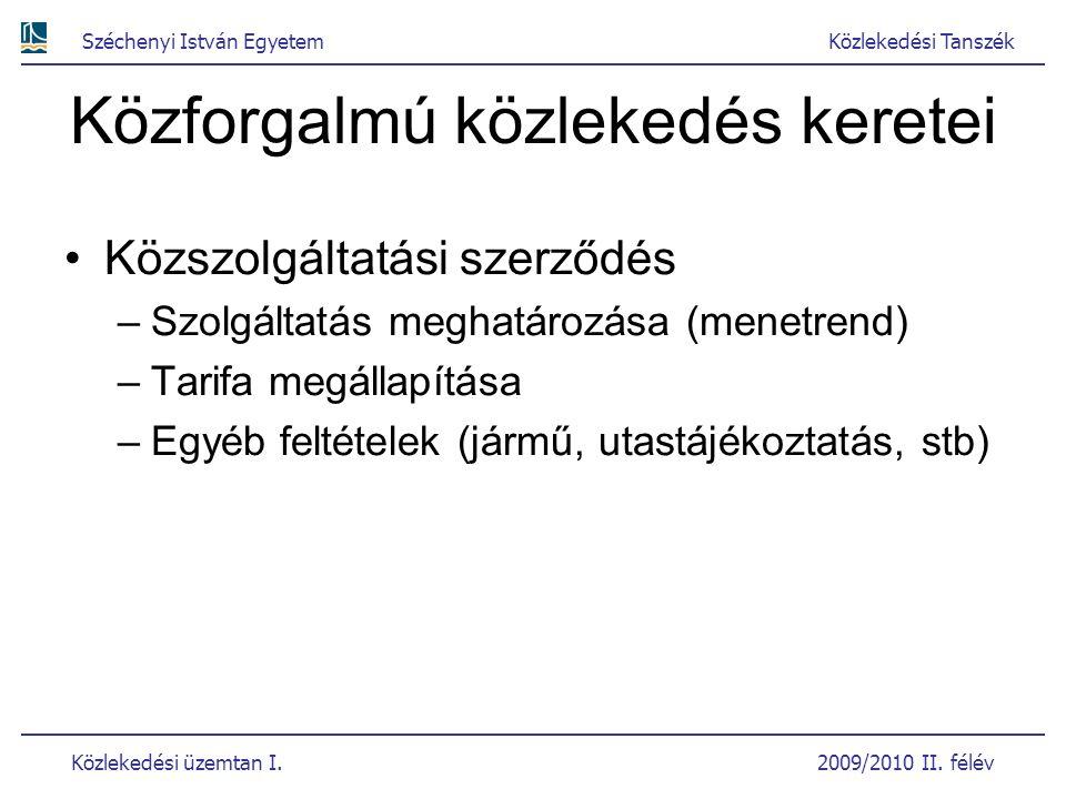 Széchenyi István EgyetemKözlekedési Tanszék Közlekedési üzemtan I. 2009/2010 II. félév Közforgalmú közlekedés keretei Közszolgáltatási szerződés –Szol