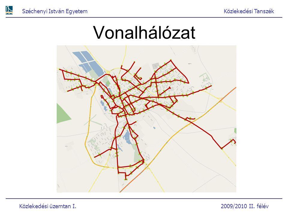 Széchenyi István EgyetemKözlekedési Tanszék Közlekedési üzemtan I. 2009/2010 II. félév Vonalhálózat