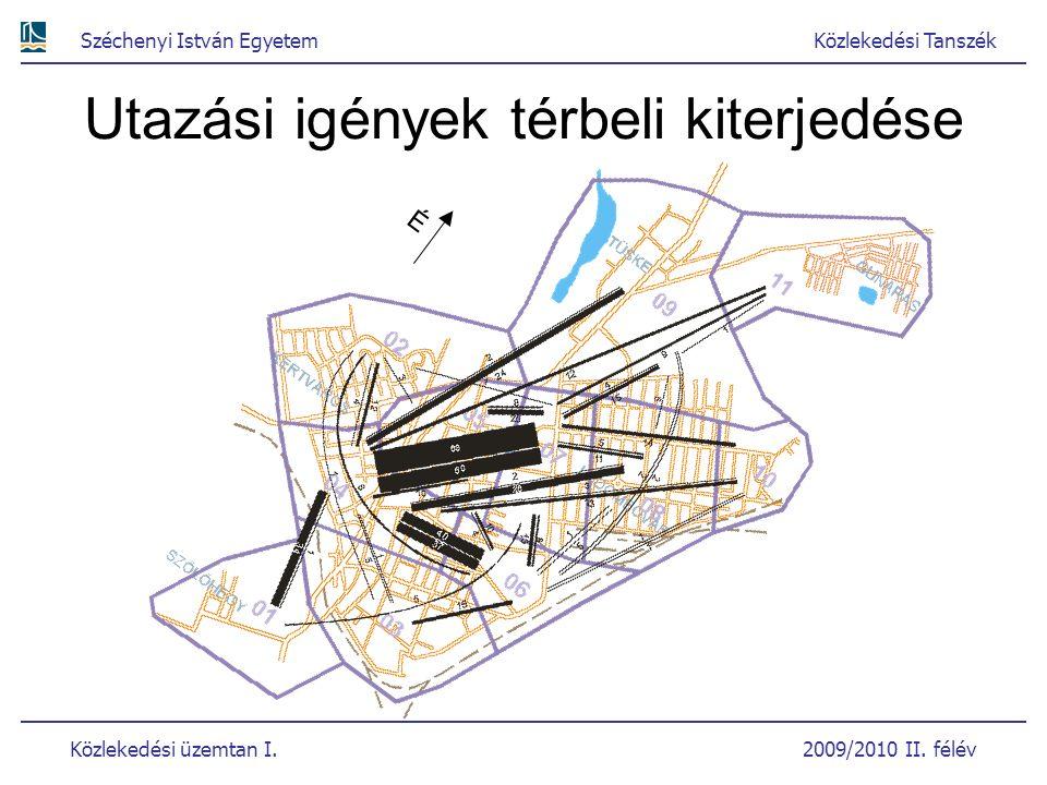 Széchenyi István EgyetemKözlekedési Tanszék Közlekedési üzemtan I. 2009/2010 II. félév Utazási igények térbeli kiterjedése É