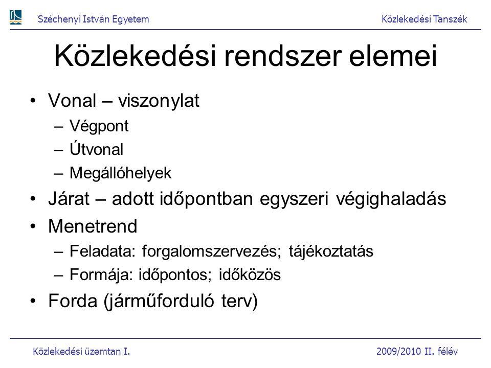 Széchenyi István EgyetemKözlekedési Tanszék Közlekedési üzemtan I. 2009/2010 II. félév Közlekedési rendszer elemei Vonal – viszonylat –Végpont –Útvona