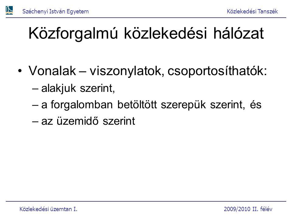 Széchenyi István EgyetemKözlekedési Tanszék Közlekedési üzemtan I. 2009/2010 II. félév Közforgalmú közlekedési hálózat Vonalak – viszonylatok, csoport