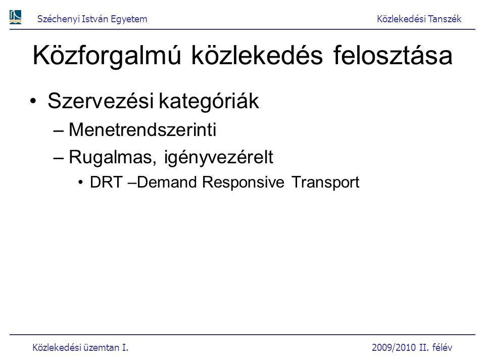 Széchenyi István EgyetemKözlekedési Tanszék Közlekedési üzemtan I. 2009/2010 II. félév Közforgalmú közlekedés felosztása Szervezési kategóriák –Menetr