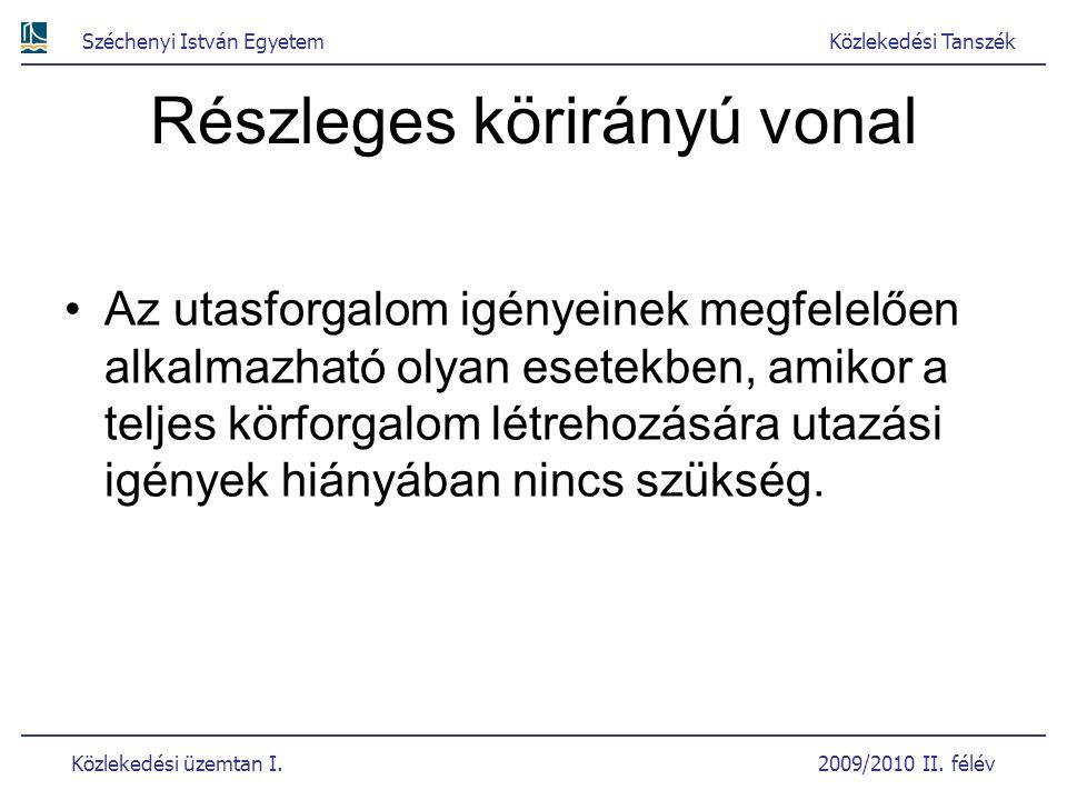 Széchenyi István EgyetemKözlekedési Tanszék Közlekedési üzemtan I. 2009/2010 II. félév Részleges körirányú vonal Az utasforgalom igényeinek megfelelőe
