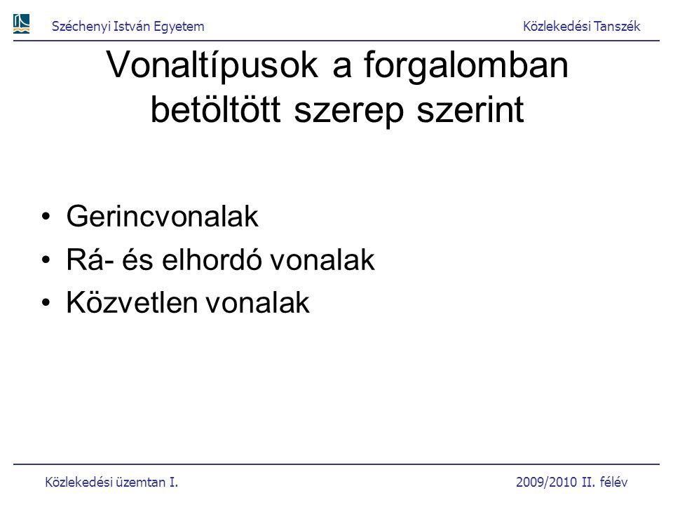 Széchenyi István EgyetemKözlekedési Tanszék Közlekedési üzemtan I. 2009/2010 II. félév Vonaltípusok a forgalomban betöltött szerep szerint Gerincvonal