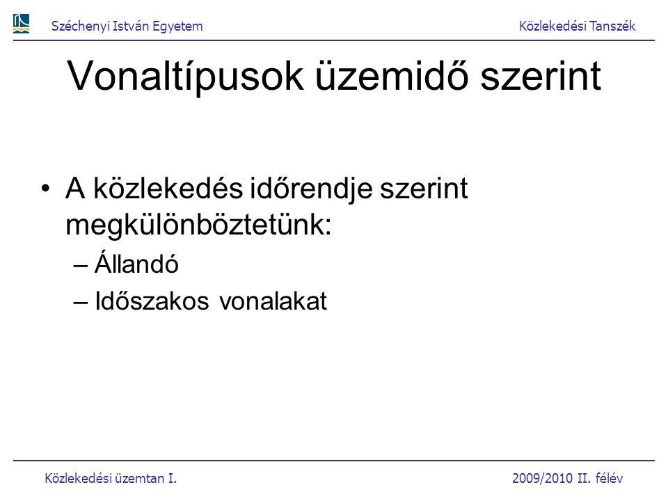 Széchenyi István EgyetemKözlekedési Tanszék Közlekedési üzemtan I. 2009/2010 II. félév Vonaltípusok üzemidő szerint A közlekedés időrendje szerint meg