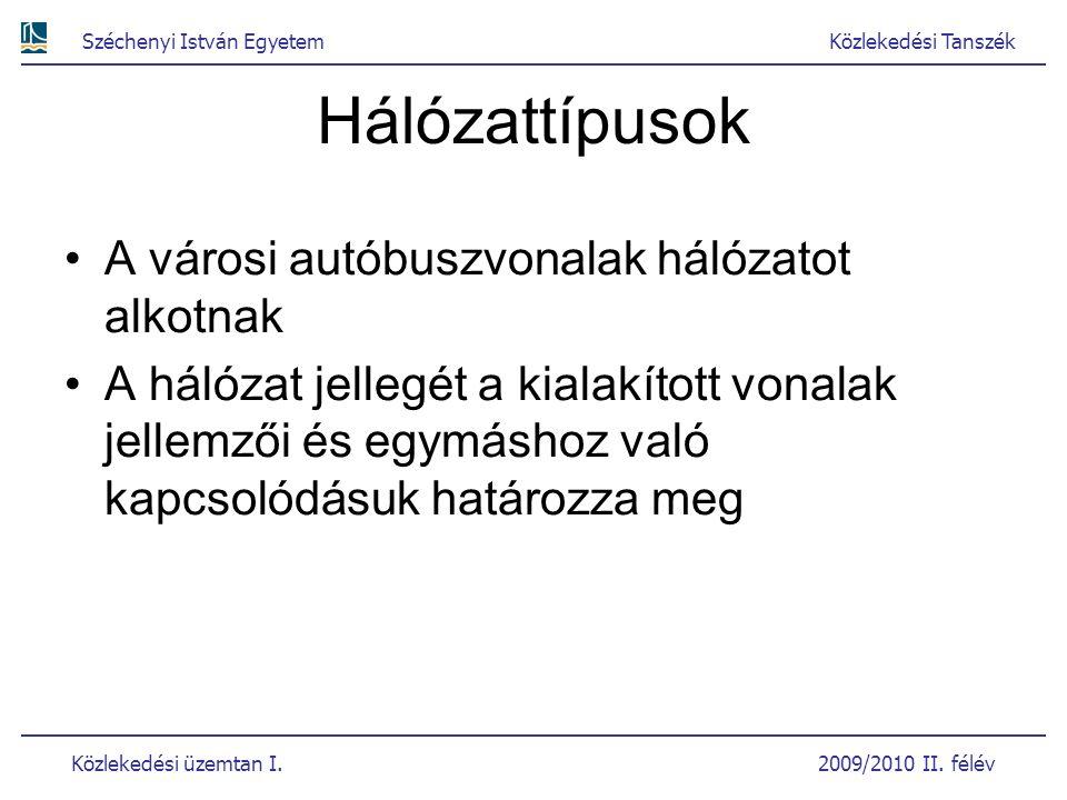 Széchenyi István EgyetemKözlekedési Tanszék Közlekedési üzemtan I. 2009/2010 II. félév Hálózattípusok A városi autóbuszvonalak hálózatot alkotnak A há