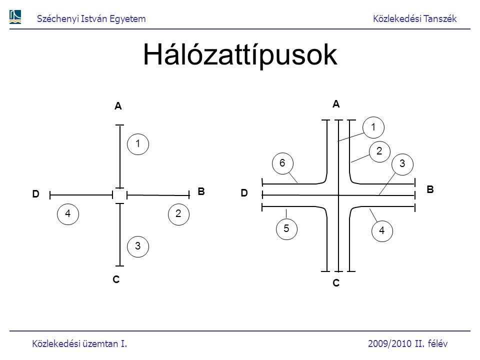 Széchenyi István EgyetemKözlekedési Tanszék Közlekedési üzemtan I. 2009/2010 II. félév Hálózattípusok A C B D B D C A 1 2 3 4 1 2 3 4 5 6