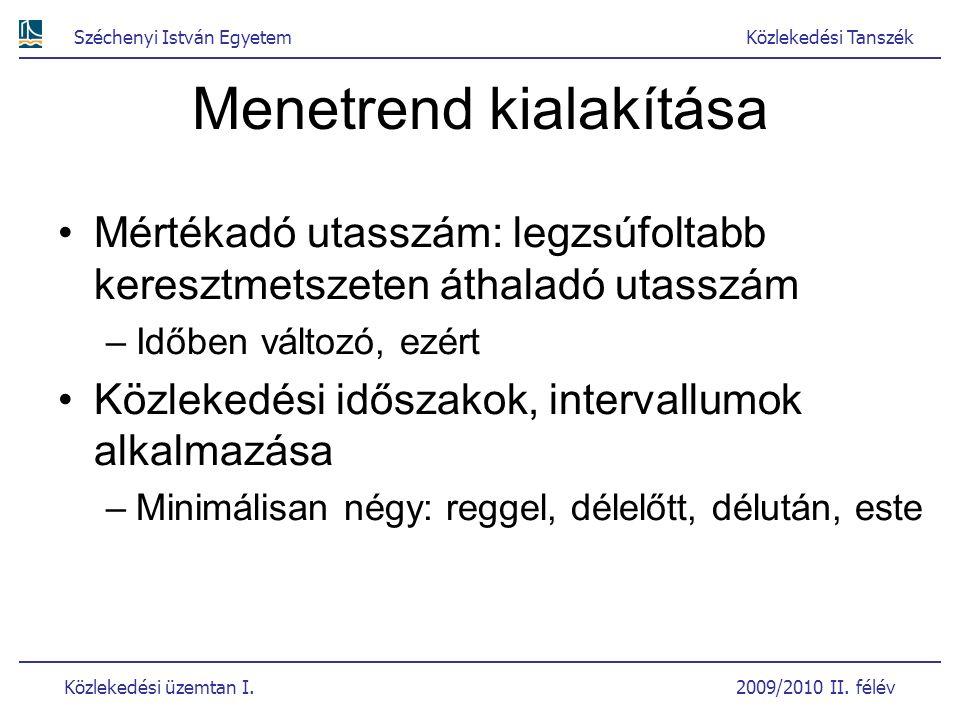 Széchenyi István EgyetemKözlekedési Tanszék Közlekedési üzemtan I. 2009/2010 II. félév Menetrend kialakítása Mértékadó utasszám: legzsúfoltabb kereszt