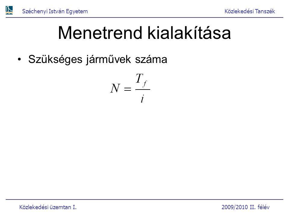 Széchenyi István EgyetemKözlekedési Tanszék Közlekedési üzemtan I. 2009/2010 II. félév Menetrend kialakítása Szükséges járművek száma