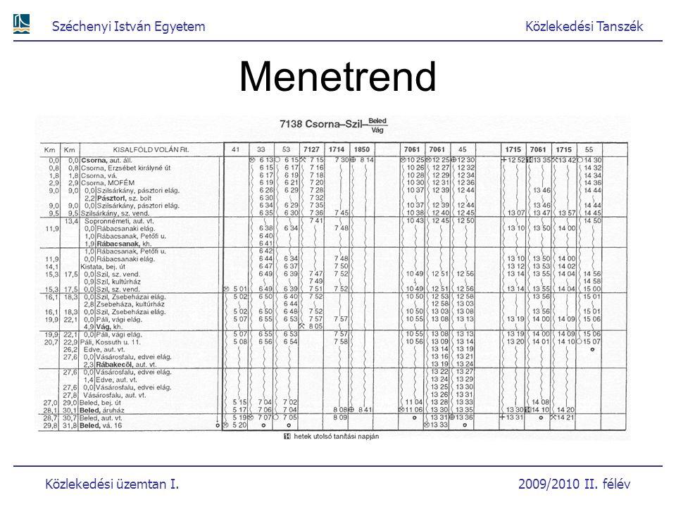 Széchenyi István EgyetemKözlekedési Tanszék Közlekedési üzemtan I. 2009/2010 II. félév Menetrend
