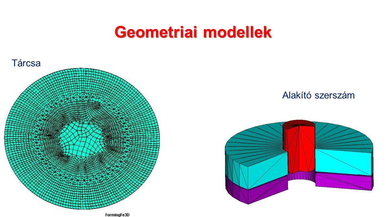 Geometriai modellek Tárcsa Alakító szerszám