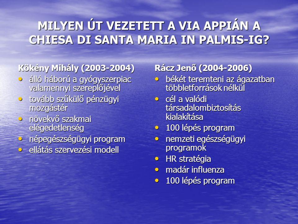 MILYEN ÚT VEZETETT A VIA APPIÁN A CHIESA DI SANTA MARIA IN PALMIS-IG.