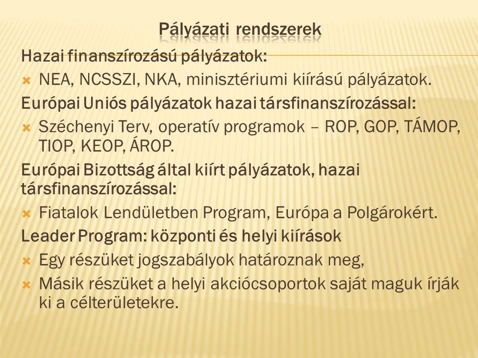 Hazai finanszírozású pályázatok:  NEA, NCSSZI, NKA, minisztériumi kiírású pályázatok.
