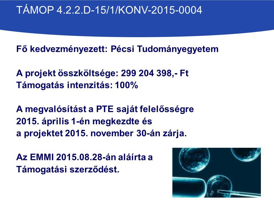 TÁMOP 4.2.2.D-15/1/KONV-2015-0004 Fő kedvezményezett: Pécsi Tudományegyetem A projekt összköltsége: 299 204 398,- Ft Támogatás intenzitás: 100% A megvalósítást a PTE saját felelősségre 2015.