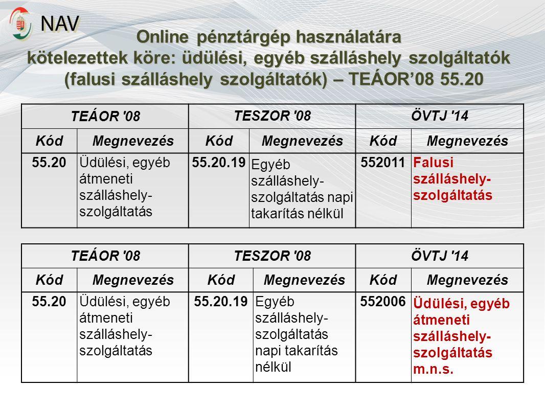 Online pénztárgép használatára kötelezettek köre: üdülési, egyéb szálláshely szolgáltatók (falusi szálláshely szolgáltatók) – TEÁOR'08 55.20 TEÁOR 08 TESZOR 08ÖVTJ 14 KódMegnevezés Kód MegnevezésKódMegnevezés 55.20Üdülési, egyéb átmeneti szálláshely- szolgáltatás 55.20.19 Egyéb szálláshely- szolgáltatás napi takarítás nélkül 552011Falusi szálláshely- szolgáltatás TEÁOR 08 TESZOR 08 ÖVTJ 14 KódMegnevezésKód Megnevezés KódMegnevezés 55.20Üdülési, egyéb átmeneti szálláshely- szolgáltatás 55.20.19Egyéb szálláshely- szolgáltatás napi takarítás nélkül 552006 Üdülési, egyéb átmeneti szálláshely- szolgáltatás m.n.s.