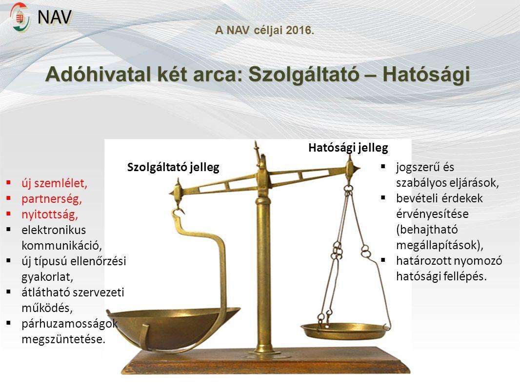 A NAV céljai 2016. Adóhivatal két arca: Szolgáltató – Hatósági Hatósági jelleg Szolgáltató jelleg  új szemlélet,  partnerség,  nyitottság,  elektr