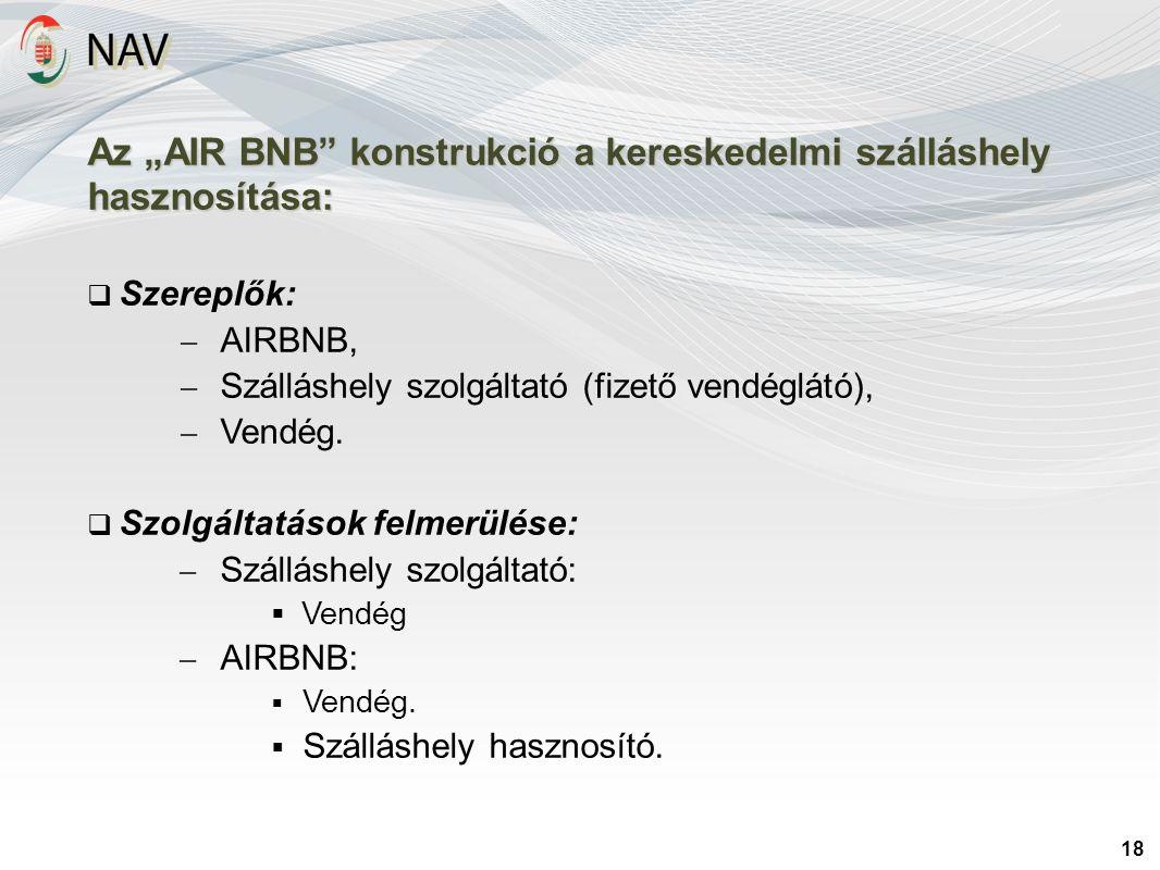 """18 Az """"AIR BNB"""" konstrukció a kereskedelmi szálláshely hasznosítása:  Szereplők:  AIRBNB,  Szálláshely szolgáltató (fizető vendéglátó),  Vendég. """