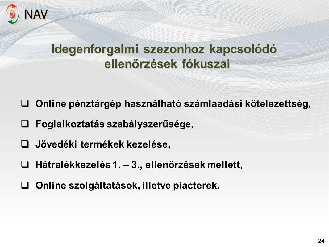Idegenforgalmi szezonhoz kapcsolódó ellenőrzések fókuszai 24  Online pénztárgép használható számlaadási kötelezettség,  Foglalkoztatás szabályszerűs