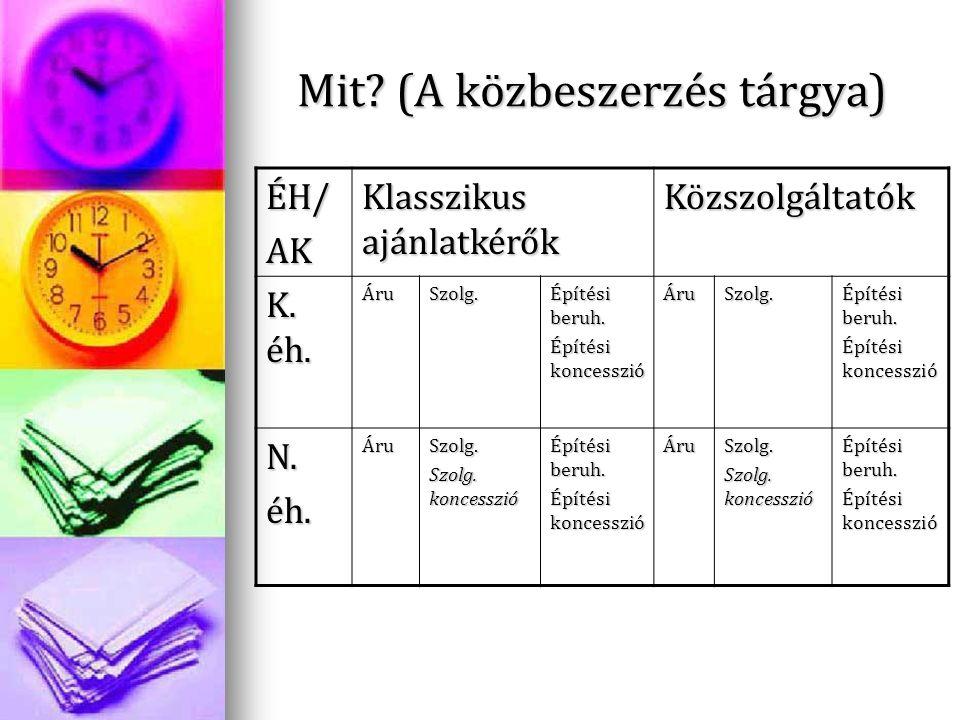 Mit. (A közbeszerzés tárgya) ÉH/AK Klasszikus ajánlatkérők Közszolgáltatók K.