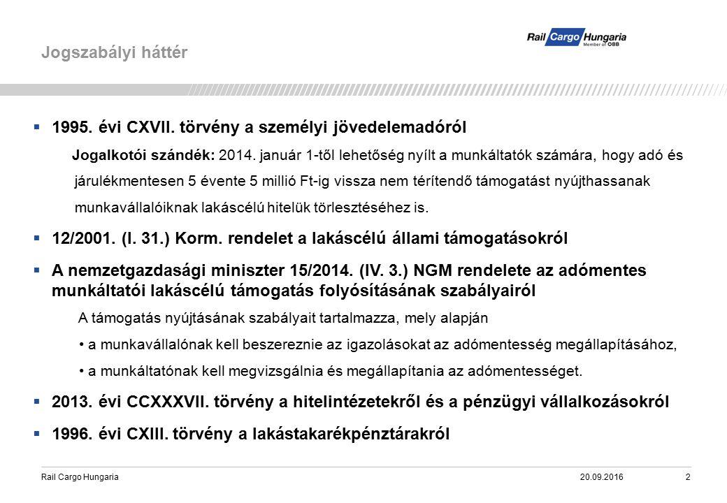 Rail Cargo Hungaria Jogszabályi háttér 20.09.20162  1995.