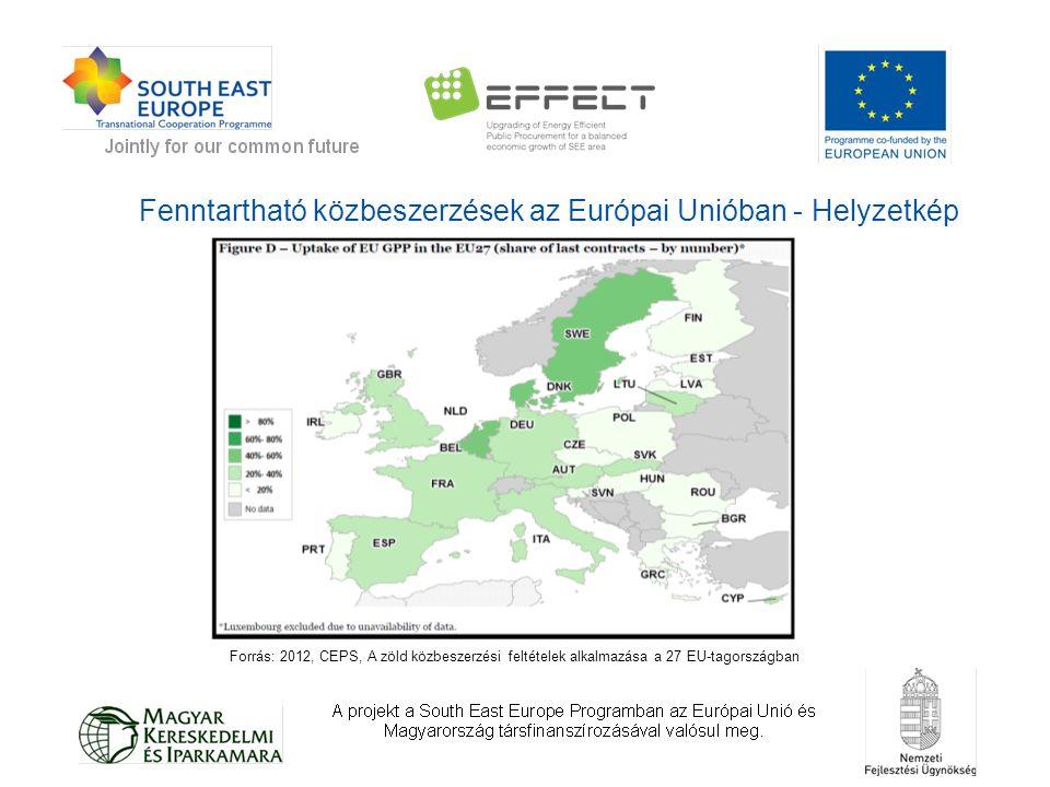 Fenntartható közbeszerzések az Európai Unióban - Helyzetkép Forrás: 2012, CEPS, A zöld közbeszerzési feltételek alkalmazása a 27 EU-tagországban