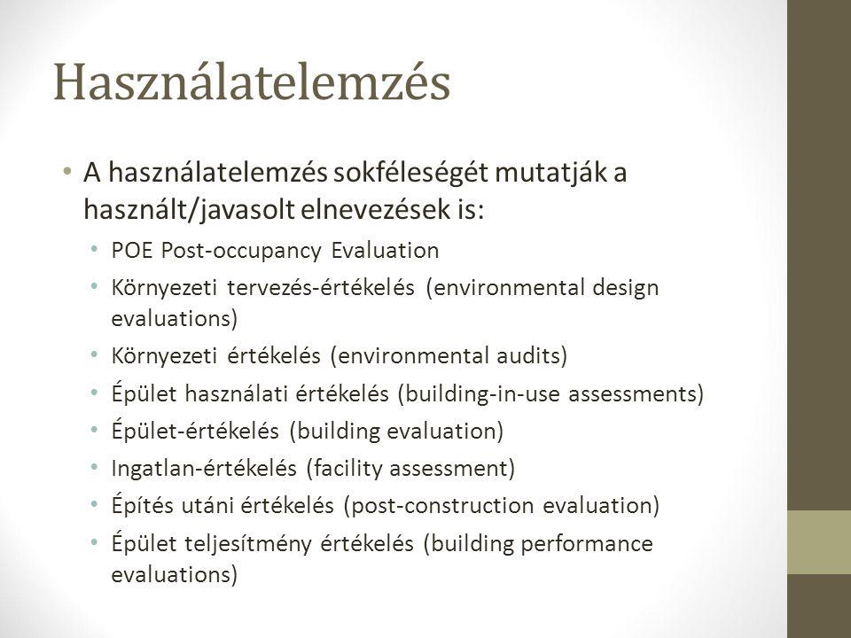 Használatelemzés A használatelemzés sokféleségét mutatják a használt/javasolt elnevezések is: POE Post-occupancy Evaluation Környezeti tervezés-értékelés (environmental design evaluations) Környezeti értékelés (environmental audits) Épület használati értékelés (building-in-use assessments) Épület-értékelés (building evaluation) Ingatlan-értékelés (facility assessment) Építés utáni értékelés (post-construction evaluation) Épület teljesítmény értékelés (building performance evaluations)
