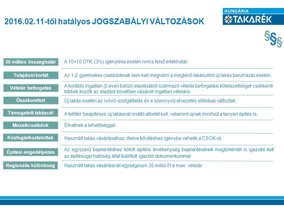 2016.02.11-től hatályos JOGSZABÁLYI VÁLTOZÁSOK Az egyszerű bejelentéshez kötött építési tevékenység bejelentésének megtörténtét is igazolni kell az ép