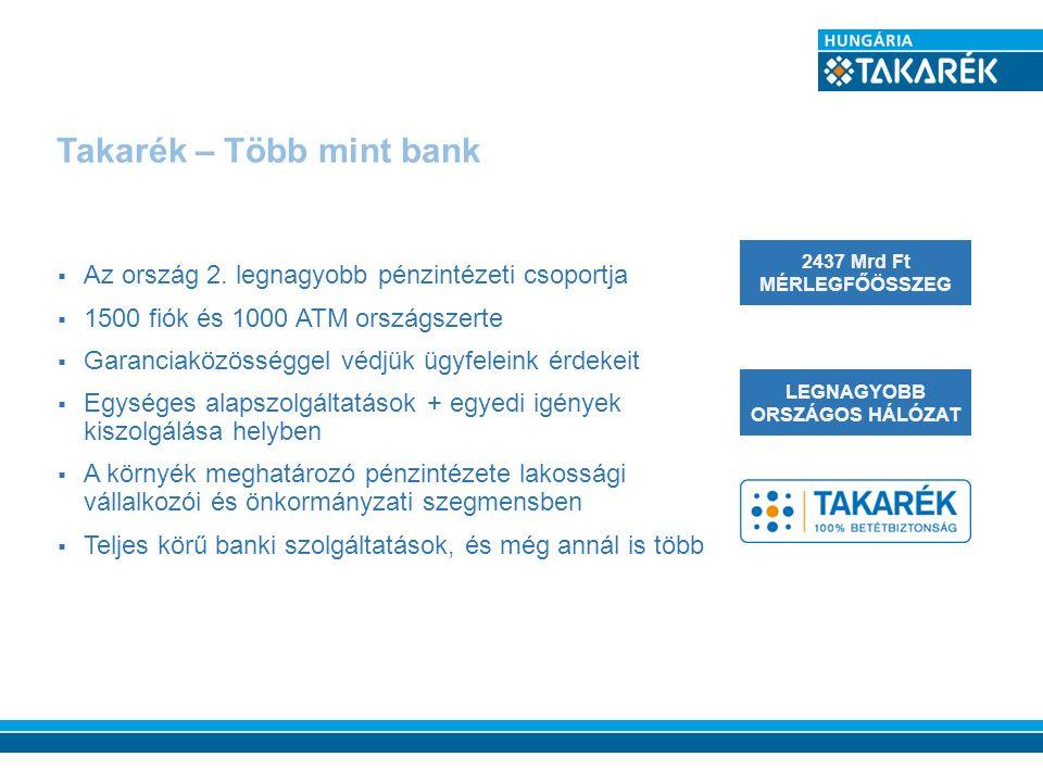 Takarék – Több mint bank  Az ország 2. legnagyobb pénzintézeti csoportja  1500 fiók és 1000 ATM országszerte  Garanciaközösséggel védjük ügyfeleink