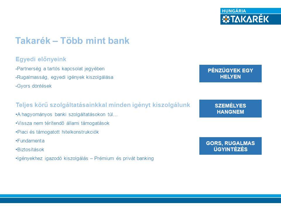 Takarék – Több mint bank Egyedi előnyeink Partnerség a tartós kapcsolat jegyében Rugalmasság, egyedi igények kiszolgálása Gyors döntések Teljes körű s