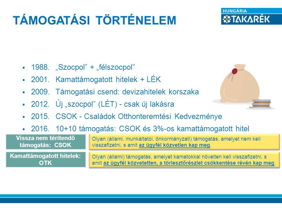 """TÁMOGATÁSI TÖRTÉNELEM  1988.""""Szocpol"""" + """"félszocpol""""  2001.Kamattámogatott hitelek + LÉK  2009.Támogatási csend: devizahitelek korszaka  2012.Új """""""