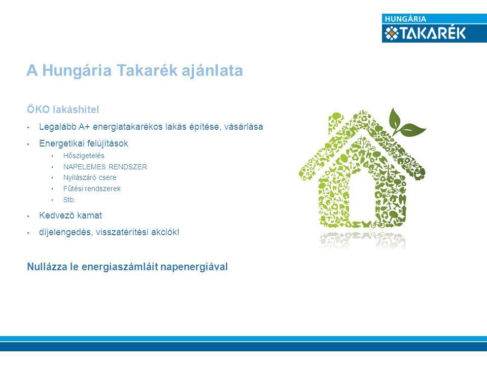 A Hungária Takarék ajánlata ÖKO lakáshitel Legalább A+ energiatakarékos lakás építése, vásárlása Energetikai felújítások Hőszigetelés NAPELEMES RENDSZ