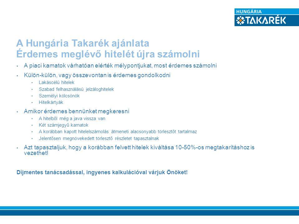 A Hungária Takarék ajánlata Érdemes meglévő hitelét újra számolni A piaci kamatok várhatóan elérték mélypontjukat, most érdemes számolni Külön-külön,