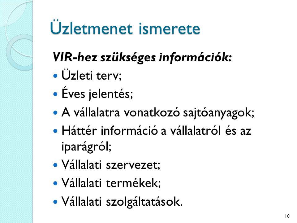 Üzletmenet ismerete VIR-hez szükséges információk: Üzleti terv; Éves jelentés; A vállalatra vonatkozó sajtóanyagok; Háttér információ a vállalatról és az iparágról; Vállalati szervezet; Vállalati termékek; Vállalati szolgáltatások.