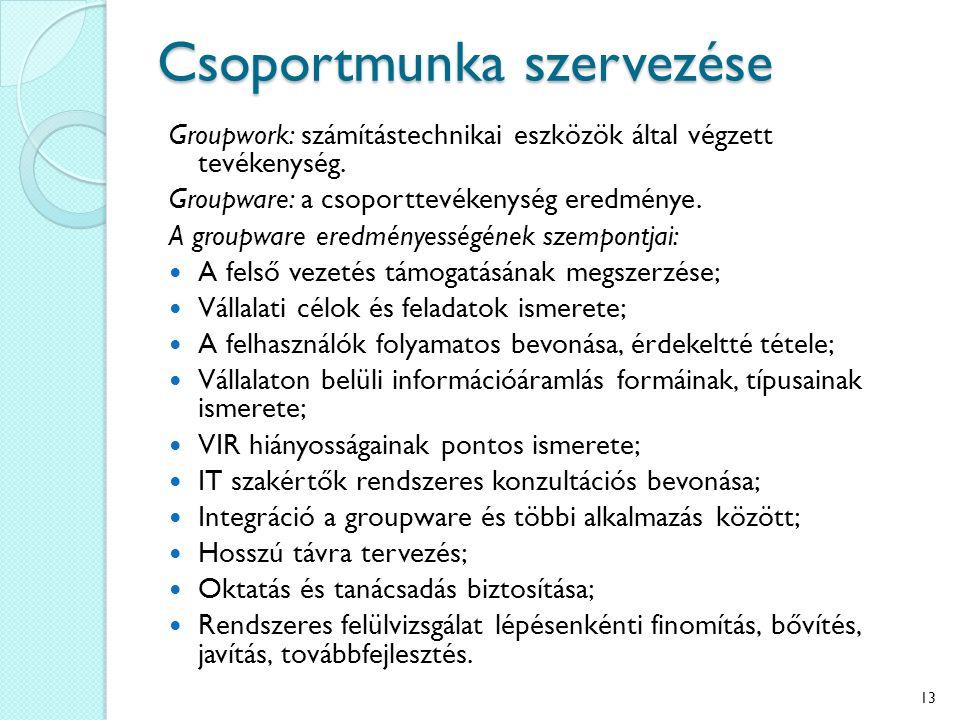 Csoportmunka szervezése Groupwork: számítástechnikai eszközök által végzett tevékenység.